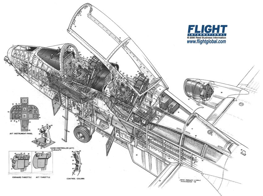 A 10 Thunderbolt Drawing    Fast moving aircraft are not