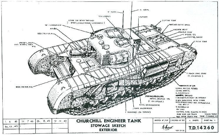 wrong tank ethos  where u0026 39 s the engineer cavalry
