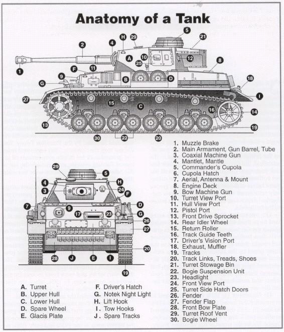 Us army employs light tanks but doesnt admit it malvernweather Gallery