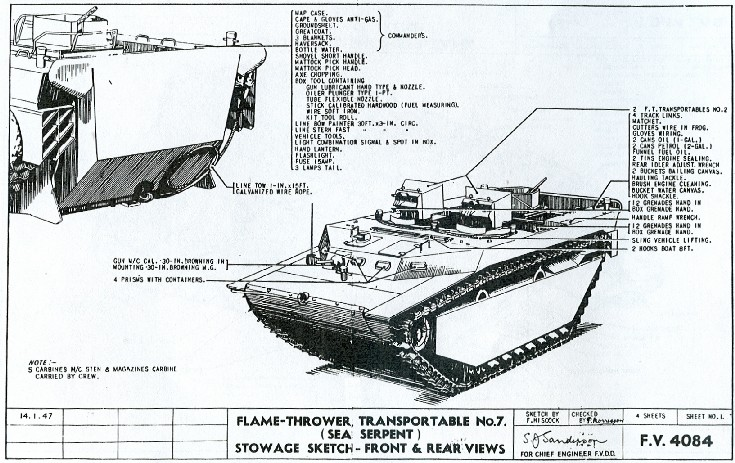 wrong tank ethos? where's the engineer cavalry? diagram lvt 4 wiring diagram 1 4 stereo jack #5