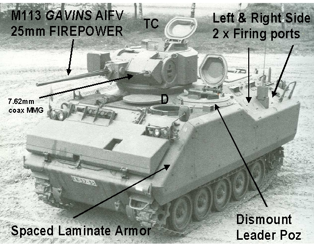 M113GAVINSkickass017 the legend of the m113 gavin continues in combat the greatest