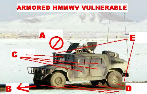 Armored HMMWVs Strykers MRAP Trucks Inadequate On The Non