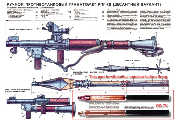 recoilless rifle? RPG7posterinrussian