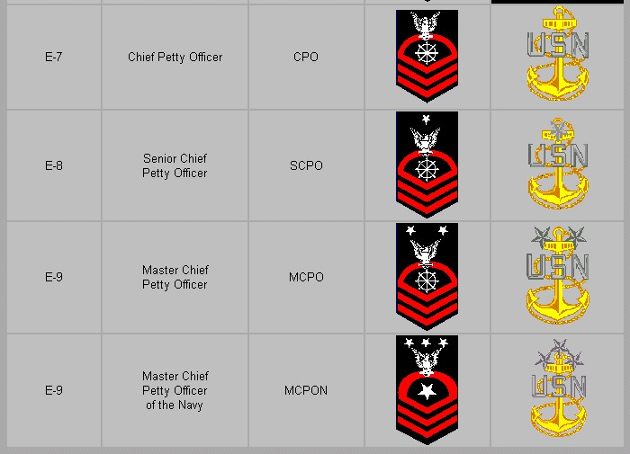 Ranks Navy India Com/navy/officer-ranks.htm