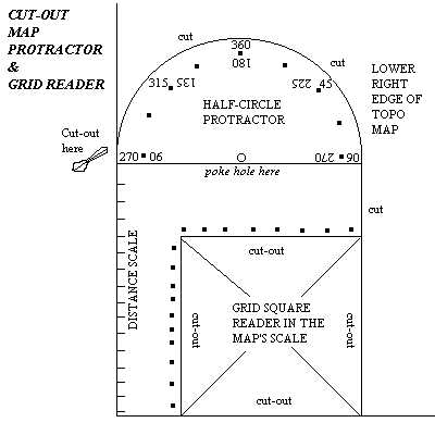 Map protractor/grid reader sample should be on every map