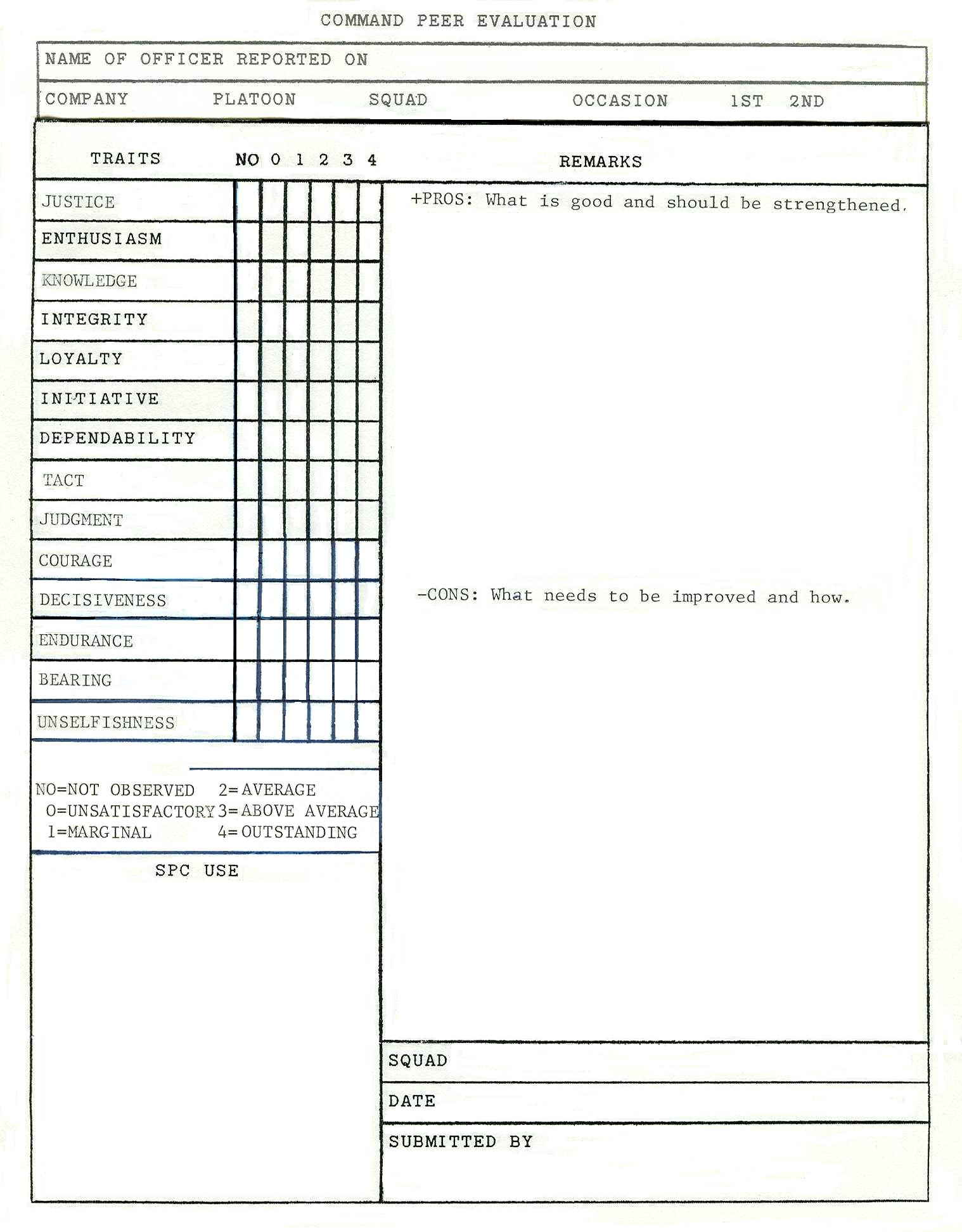 USMC TBS ZeroSum thinking Survivor game not a reality TV show – Peer Evaluation Form