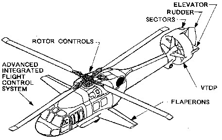 File Three Speed crash gearbox  schematic  Autocar Handbook  13th ed  1935 together with Helicopter Engines How It Works additionally Internal Gears as well Fixed Vs Collective Pitch in addition Huey helicopter 3d metal model. on helicopter how it works
