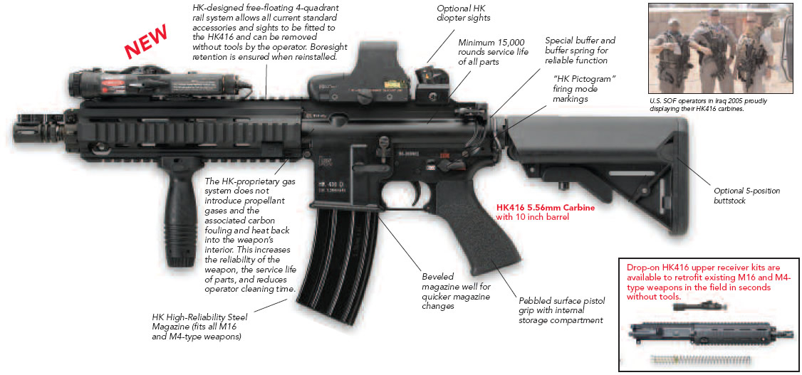 freedom depends on rifles: stoner/sullivan's m16 lives on: what caliber  should it shoot?