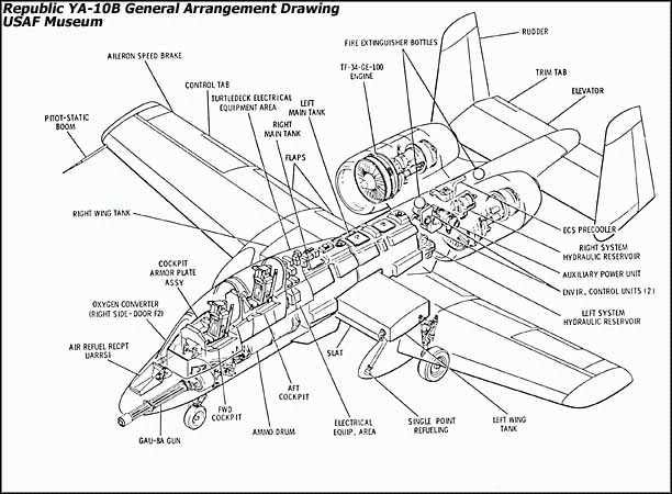 future cas 21st century usaf air mandos navy seahog F- 35 Fighter Jet 1 begin with the mas wg oa 10b proposal for the usaf